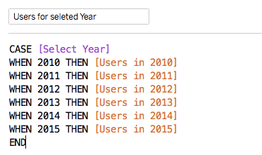calculation for number of user in selected year